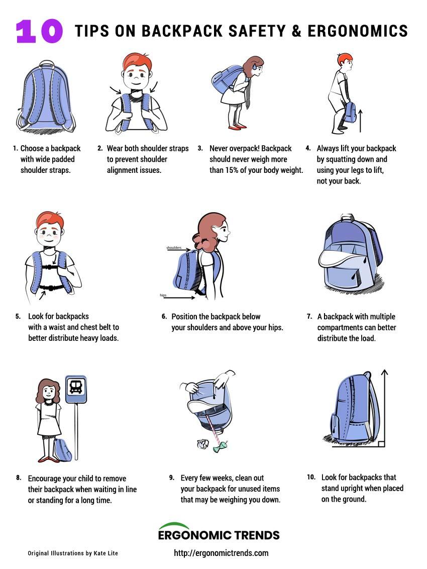 10 важных советов по эргономике рюкзака