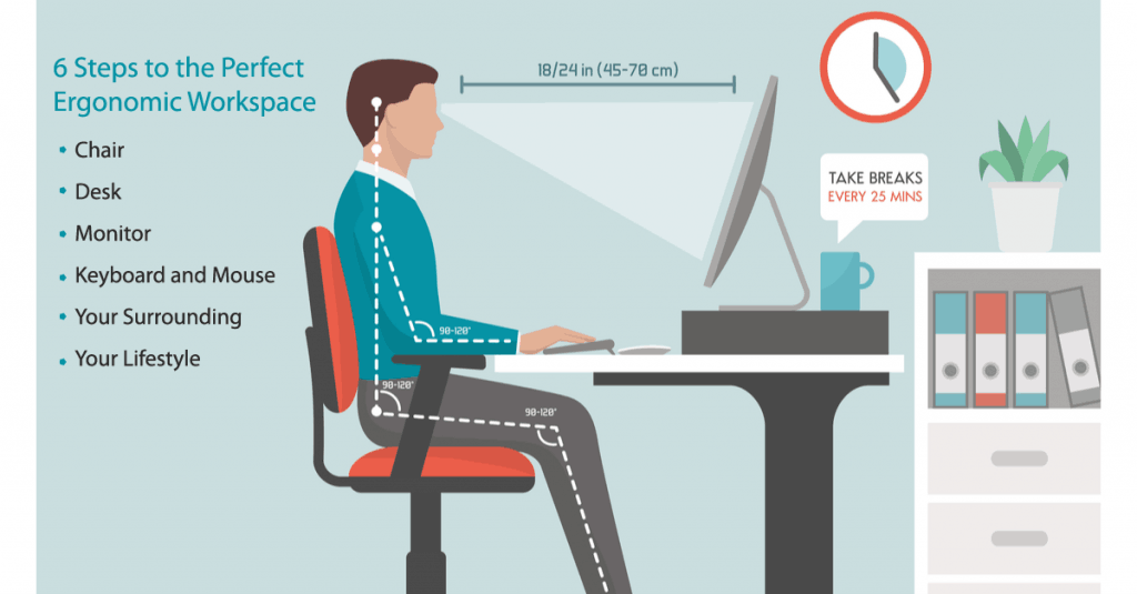Creating the Perfect Ergonomic Workspace- The ULTIMATE Guide