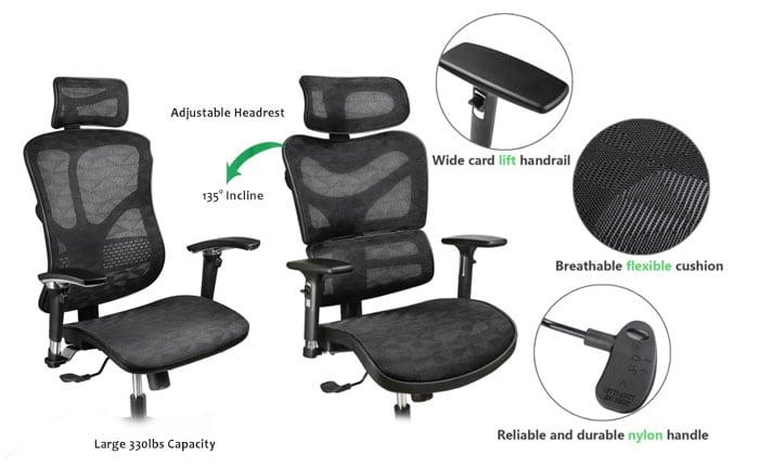 Argomax Mesh ergonomic Office Chair EM-EC001 versus EM-EC002
