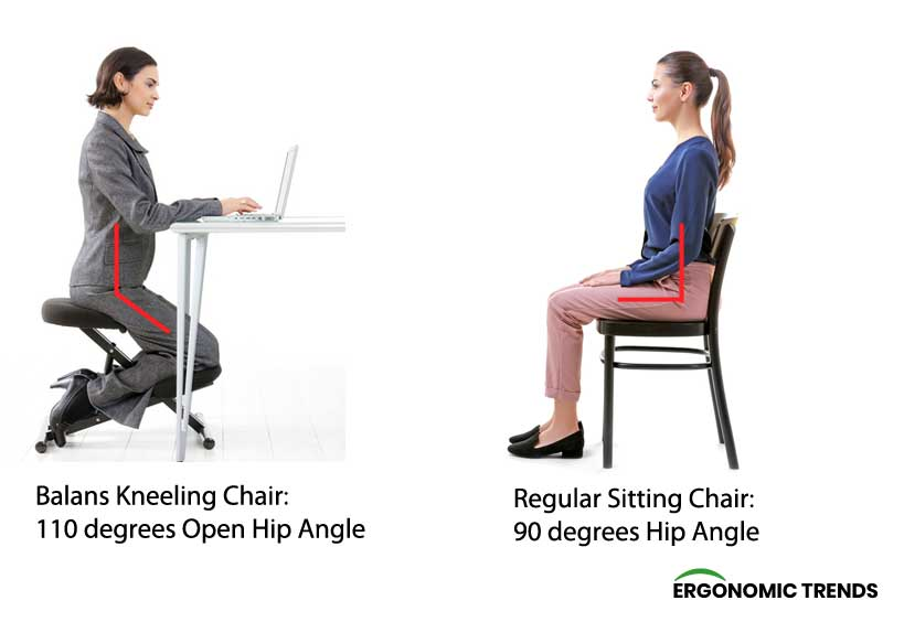Kneeling Chair vs Regular Chair Sitting Angle