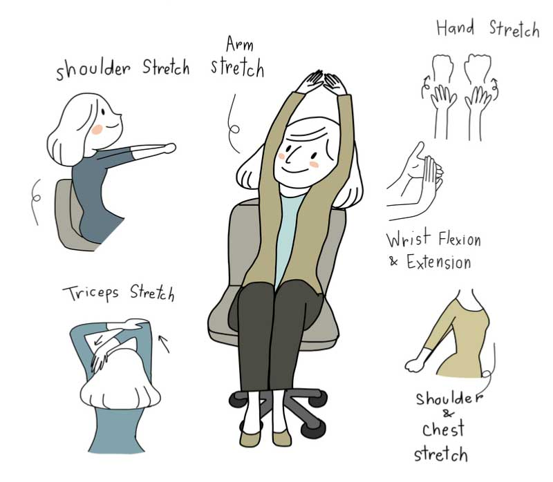 Stretches and Hand Exercises you can do at your Desk