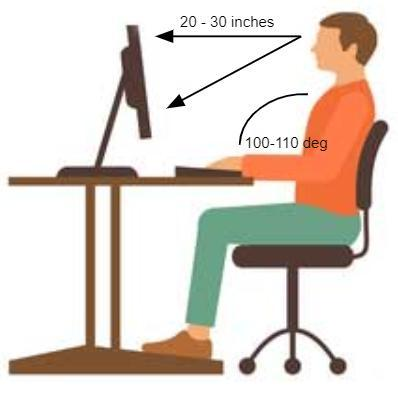 Proper Sitting Posture at the Computer