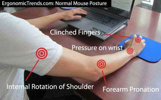 Horizontal Normal Mouse Wrist and Arm Posture