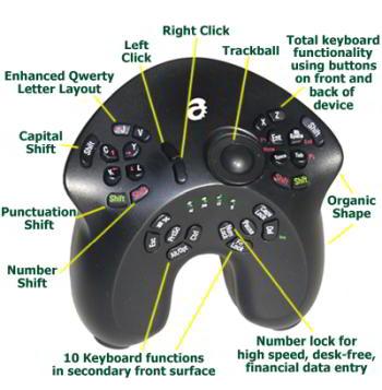 AlphaGrip handheld keyboard