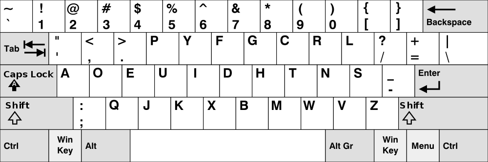 Dvorak Simplified Keyboard Layout