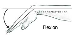 Wrist Flexion Diagram