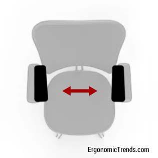 Armrest Width Adjustments