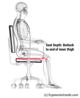 Office Chair Seat Pan Depth