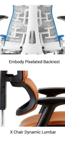 Dynamic Lumbar Support in Office Chairs