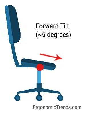 Forward Tilt Mechanism