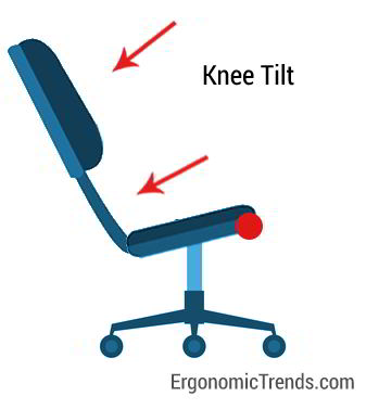 Knee Tilt Mechanism