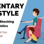 12 Sedentary Lifestyle Statistics in 2019 That Will Get You off Your Chair