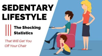 Sedentary Lifestyle and Sitting Disease Statistics