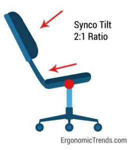 Synchro Tilt in Ergonomic Chair