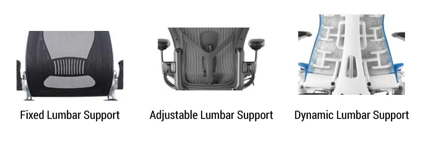 Types of Lumbar Support in Ergonomic Chair