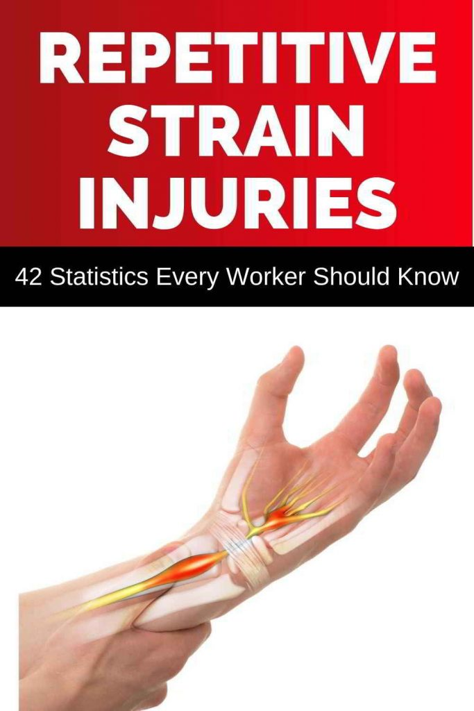 See the most alarming statistics on RSI and Carpal Tunnel Syndrome that will educate you on the dangers of computer and repetitive work.