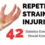 42 New Statistics on RSI and Carpal Tunnel Syndrome Every Worker Should Know