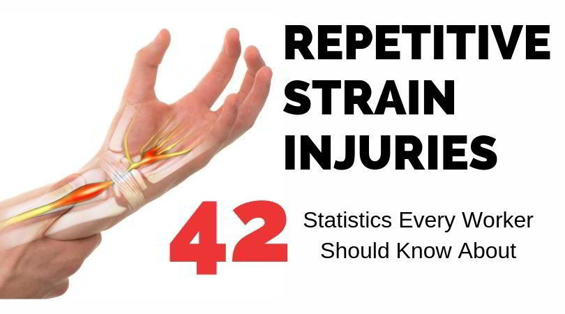 Repetitive Strain Injuries and Carpal Tunnel Syndrome Stats