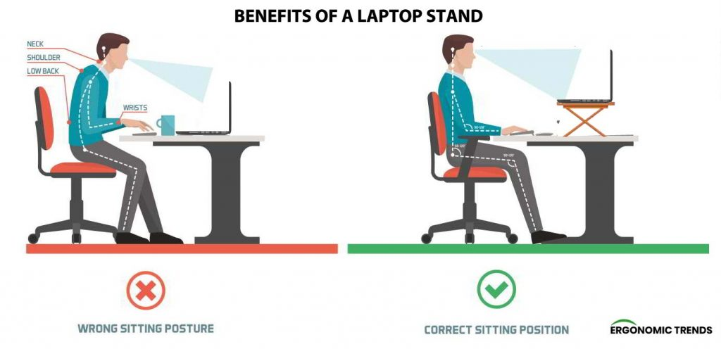 Laptop Stand Ergonomic Benefits