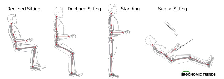 Best sitting postures for back pain