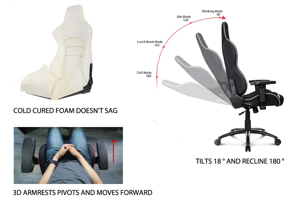 AKRacing Core Series Gaming Chairs Features