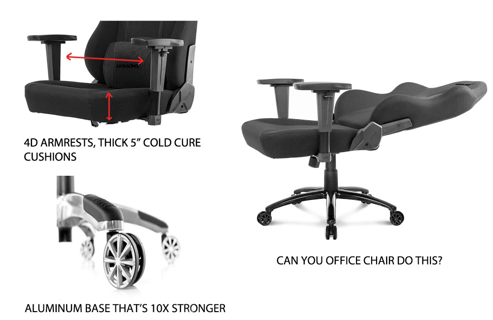 AKRacing Office Series Features