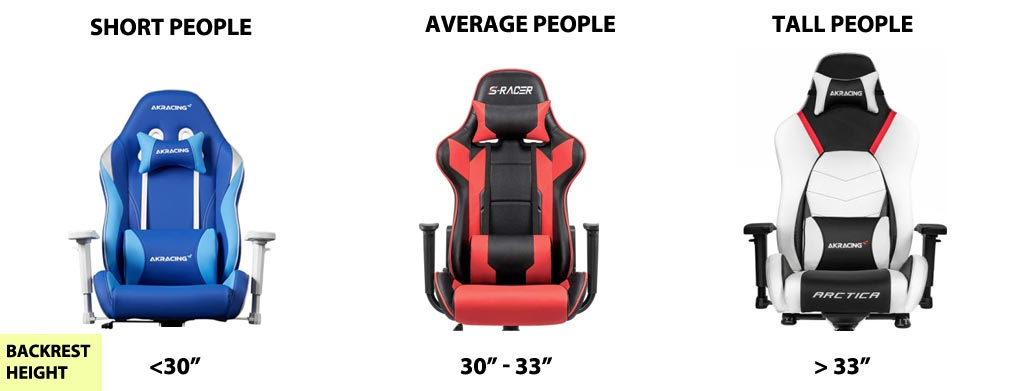 ideal backrest height in gaming chairs