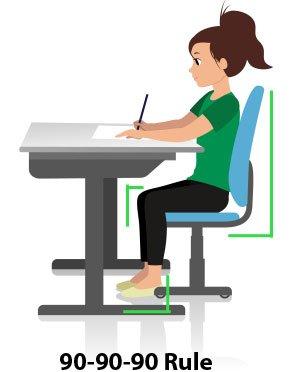Proper sitting posture for children