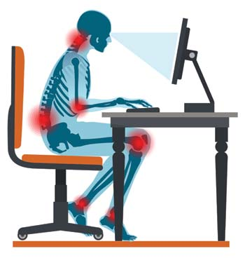 Slouching and Poor Sitting Posture